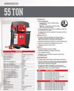 Ironworkers Canada - Edwards 55 Ton Ironworker